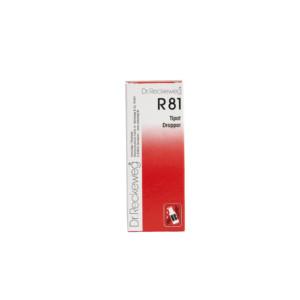 R81 tipat